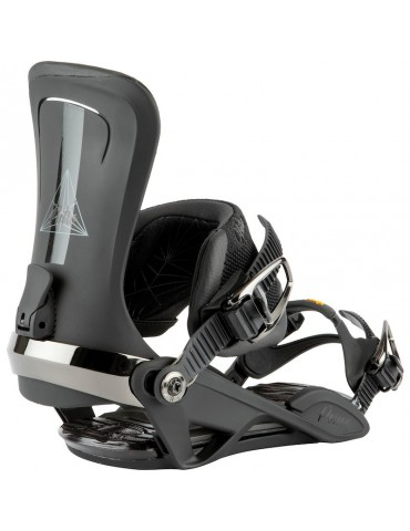 Nitro Poison Bindings