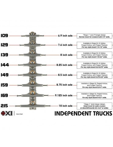 Independent 139 Stage 11...